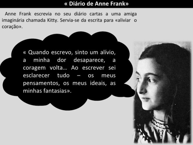 Tag Diario De Anne Frank Frases Tumblr