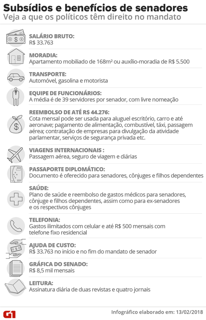 eleições-em-numeros-fatos-noticia-brasil-candidatos-brasileiros-gabriel-moura-2018-blog-loucuras-de-julia-05